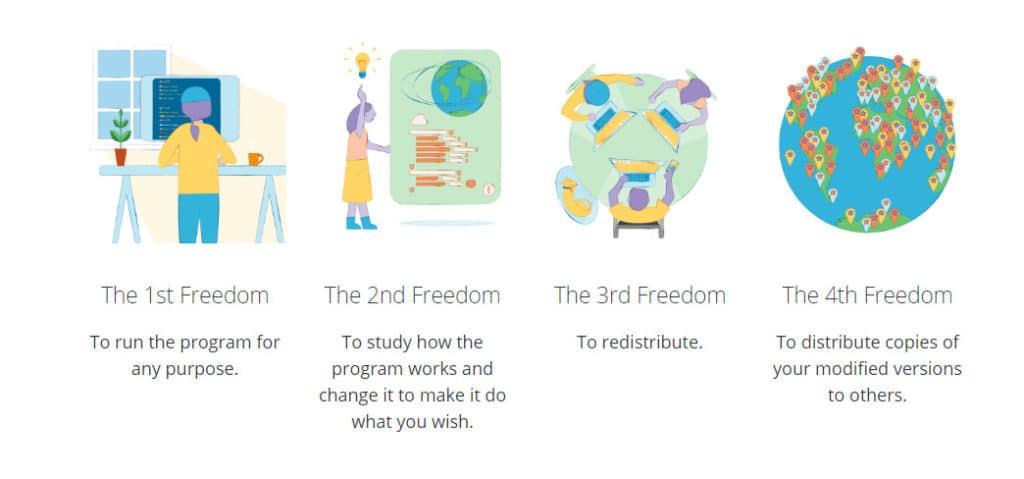 WordPress.Org-Democratising-Publishing-How-To-Make-A-Website-Choosing-Best-Platform
